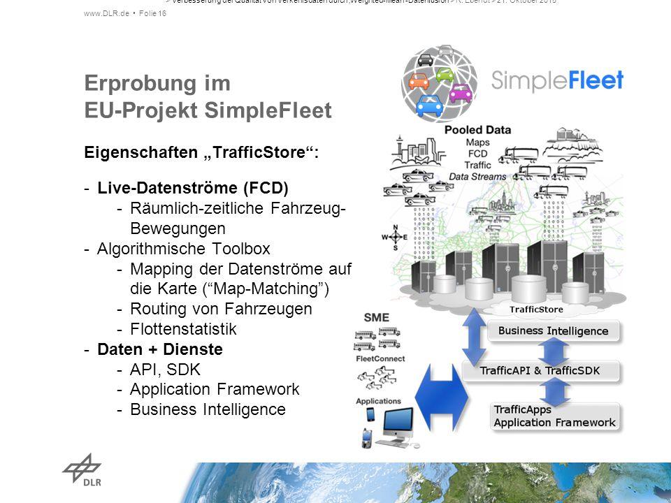 """Eigenschaften """"TrafficStore"""": Erprobung im EU-Projekt SimpleFleet -Live-Datenströme (FCD) -Räumlich-zeitliche Fahrzeug- Bewegungen -Algorithmische Too"""