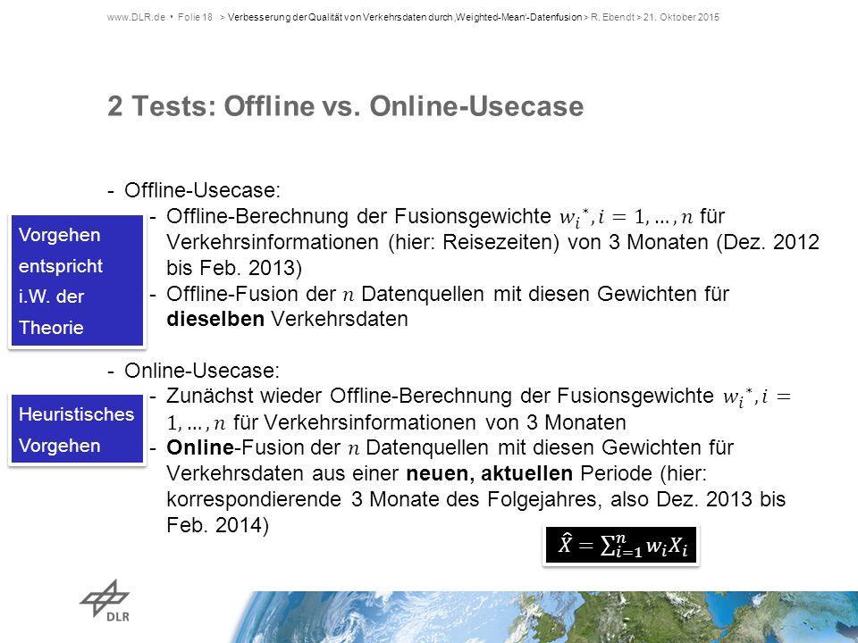 2 Tests: Offline vs. Online-Usecase www.DLR.de Folie 18 Vorgehen entspricht i.W. der Theorie Heuristisches Vorgehen > Verbesserung der Qualität von Ve