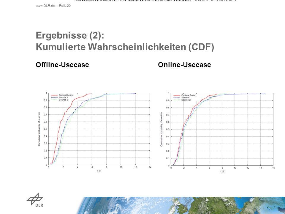 Offline-Usecase Online-Usecase Ergebnisse (2): Kumulierte Wahrscheinlichkeiten (CDF) www.DLR.de Folie 20 > Verbesserung der Qualität von Verkehrsdaten