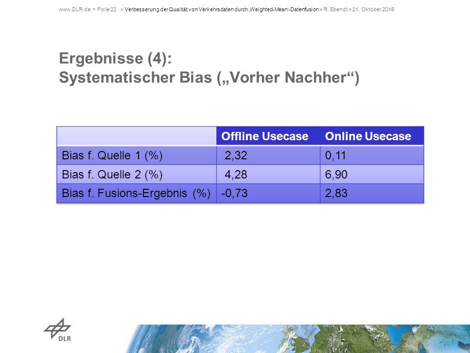 """Ergebnisse (4): Systematischer Bias (""""Vorher Nachher"""") www.DLR.de Folie 22> Verbesserung der Qualität von Verkehrsdaten durch 'Weighted-Mean'-Datenfus"""