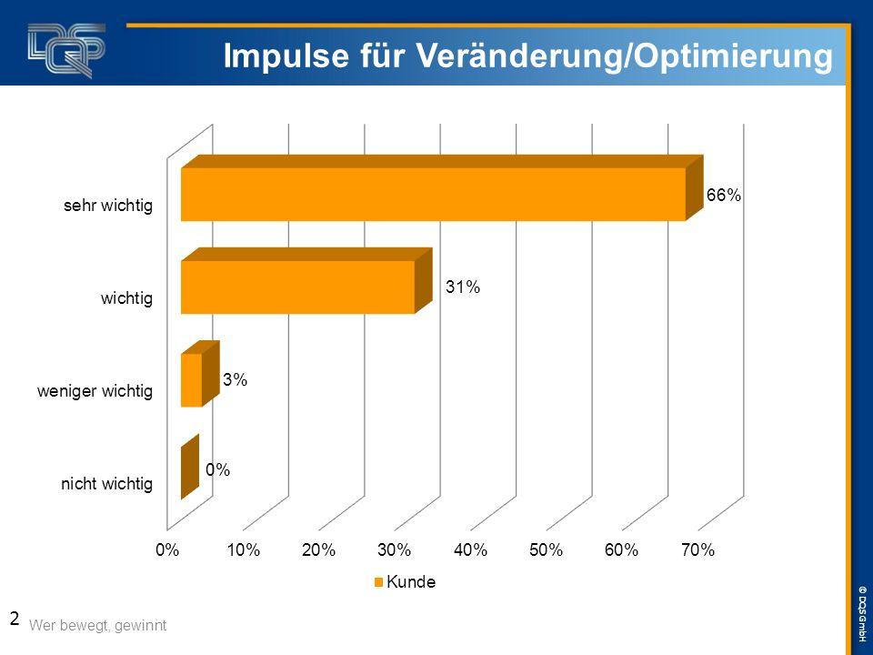 © DQS GmbH Onlinebefragung – 365 Kunden November 2010 bis Januar 2011 Wer bewegt, gewinnt