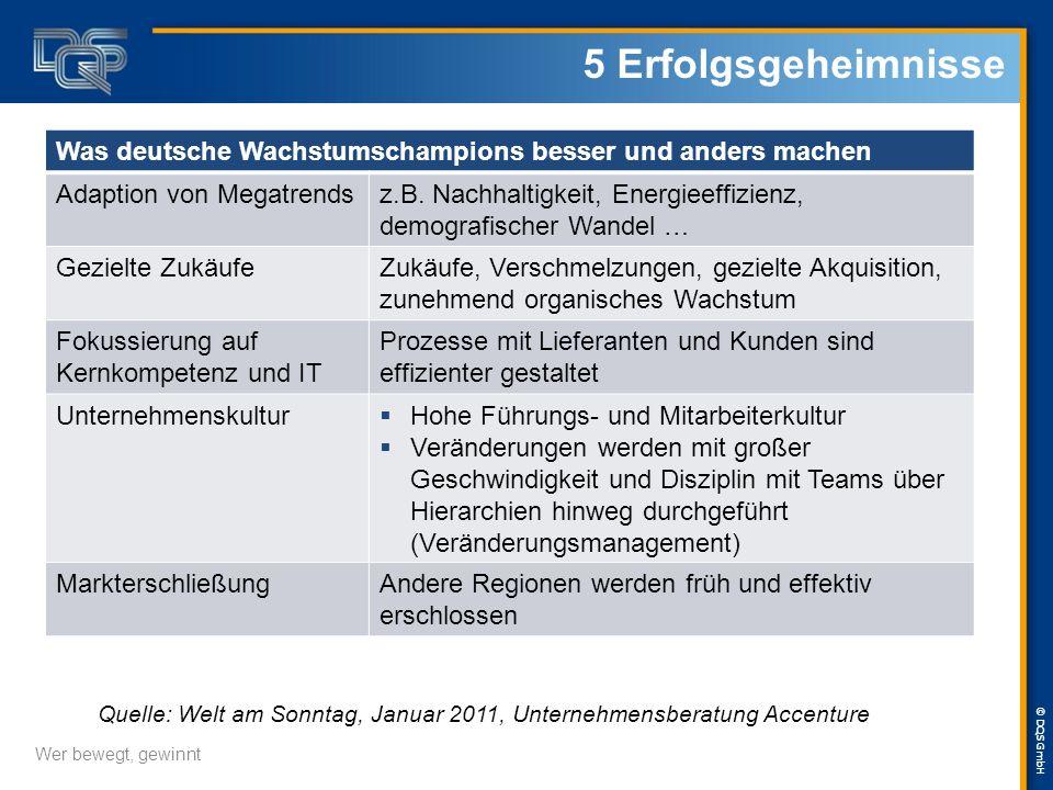 © DQS GmbH Wertschöpfung und Information Wer bewegt, gewinnt