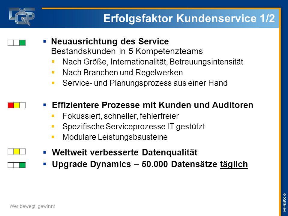 © DQS GmbH Wer bewegt, gewinnt 3 Erfolgsfaktoren  Erfolgsfaktor Kundenservice  Erfolgsfaktor Markterschließung und Adaption von Megatrends  Erfolgs