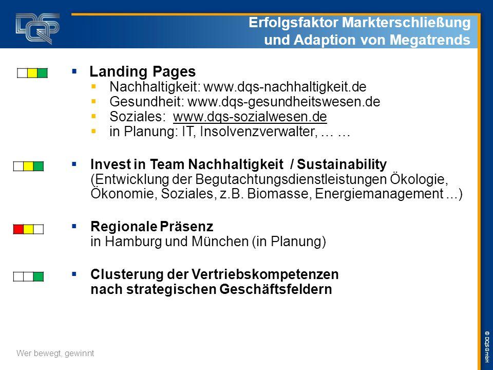 © DQS GmbH Erfolgsfaktor Markterschließung und Adaption von Megatrends  Landing Pages  Nachhaltigkeit: www.dqs-nachhaltigkeit.de  Gesundheit: www.dqs-gesundheitswesen.de  Soziales: www.dqs-sozialwesen.dewww.dqs-sozialwesen.de  in Planung: IT, Insolvenzverwalter, … …  Invest in Team Nachhaltigkeit / Sustainability (Entwicklung der Begutachtungsdienstleistungen Ökologie, Ökonomie, Soziales, z.B.