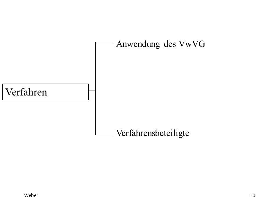 Weber10 Verfahren Anwendung des VwVG Verfahrensbeteiligte