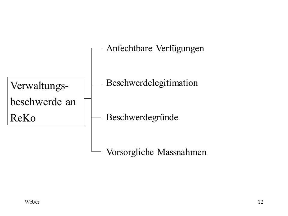 Weber12 Verwaltungs- beschwerde an ReKo Anfechtbare Verfügungen Beschwerdelegitimation Beschwerdegründe Vorsorgliche Massnahmen