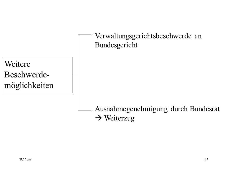 Weber13 Weitere Beschwerde- möglichkeiten Verwaltungsgerichtsbeschwerde an Bundesgericht Ausnahmegenehmigung durch Bundesrat  Weiterzug