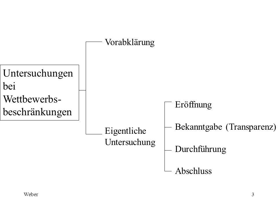 Weber3 Untersuchungen bei Wettbewerbs- beschränkungen Vorabklärung Eigentliche Untersuchung Eröffnung Bekanntgabe (Transparenz) Durchführung Abschluss