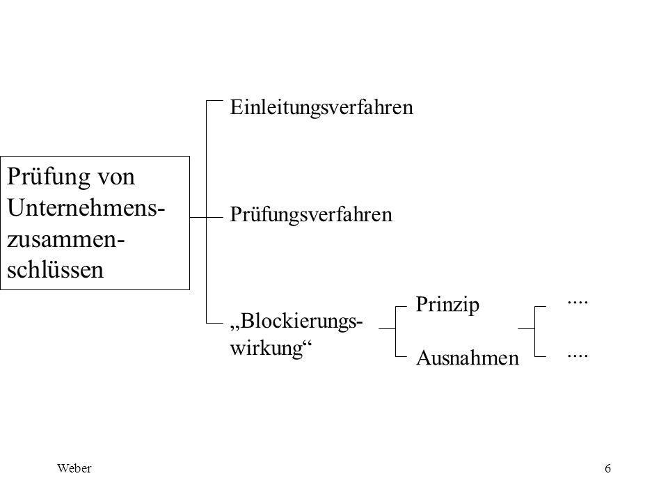 """Weber6 Prüfung von Unternehmens- zusammen- schlüssen Einleitungsverfahren Prüfungsverfahren """"Blockierungs- wirkung"""" Prinzip Ausnahmen...."""
