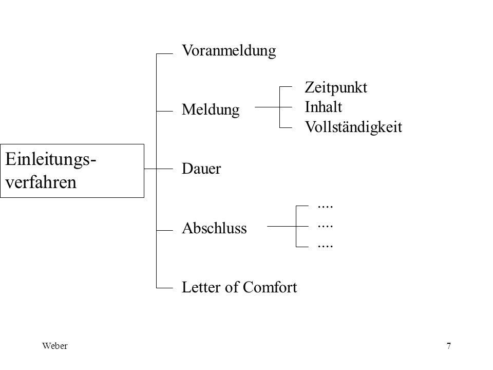 Weber7 Einleitungs- verfahren Voranmeldung Meldung Dauer Abschluss Letter of Comfort Zeitpunkt Inhalt Vollständigkeit....