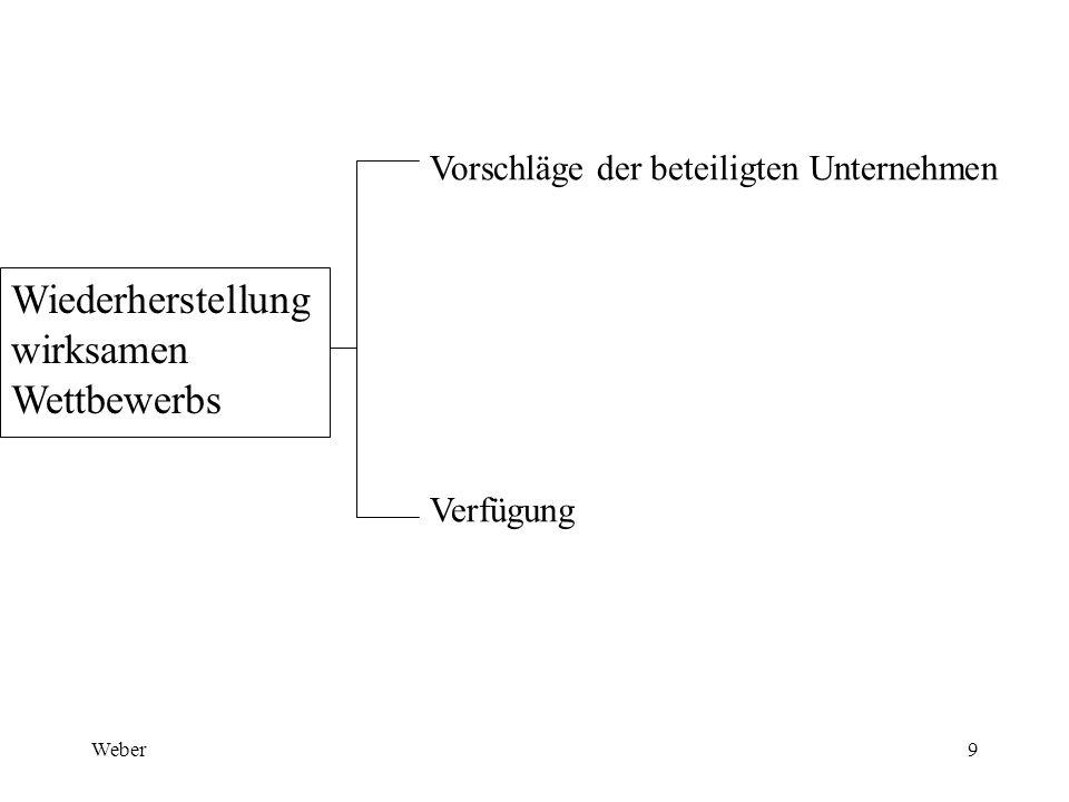 Weber9 Wiederherstellung wirksamen Wettbewerbs Vorschläge der beteiligten Unternehmen Verfügung