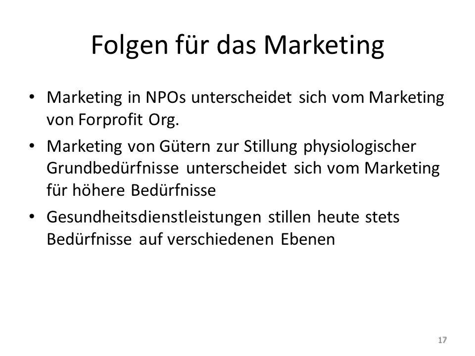 Folgen für das Marketing Marketing in NPOs unterscheidet sich vom Marketing von Forprofit Org.