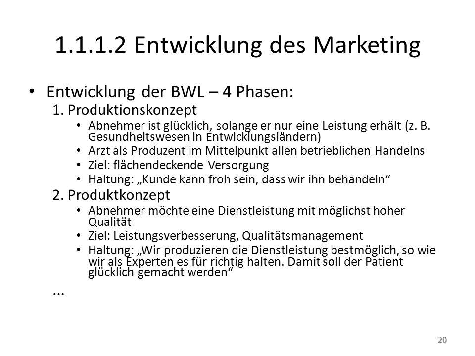 1.1.1.2 Entwicklung des Marketing Entwicklung der BWL – 4 Phasen: 1.
