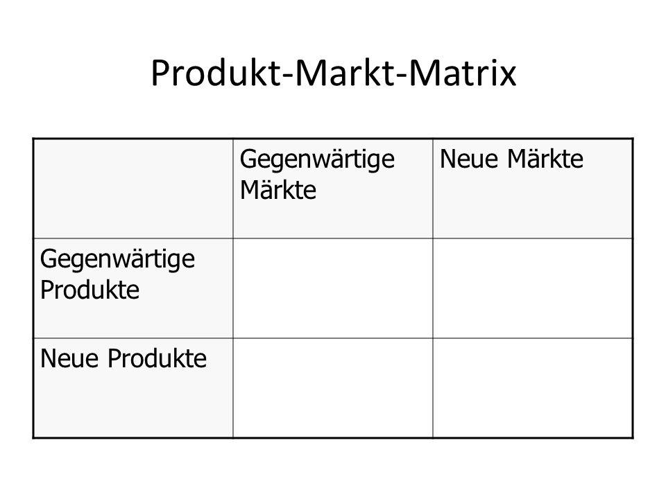 Produkt-Markt-Matrix Gegenwärtige Märkte Neue Märkte Gegenwärtige Produkte Neue Produkte