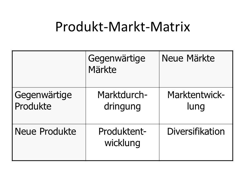 Produkt-Markt-Matrix Gegenwärtige Märkte Neue Märkte Gegenwärtige Produkte Marktdurch- dringung Marktentwick- lung Neue ProdukteProduktent- wicklung Diversifikation