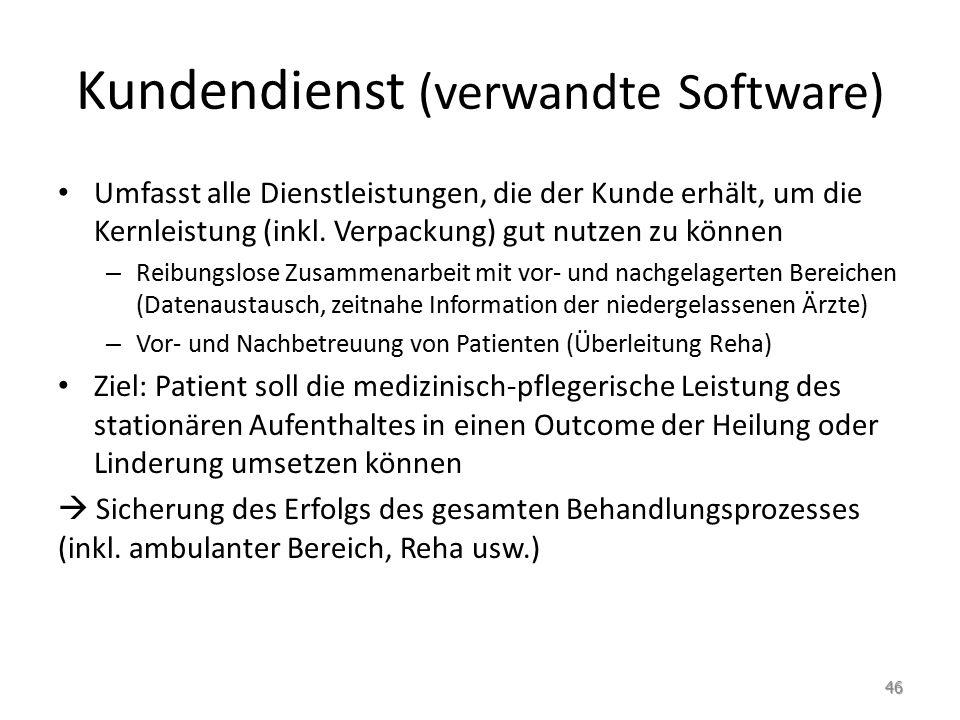 Kundendienst (verwandte Software) Umfasst alle Dienstleistungen, die der Kunde erhält, um die Kernleistung (inkl.