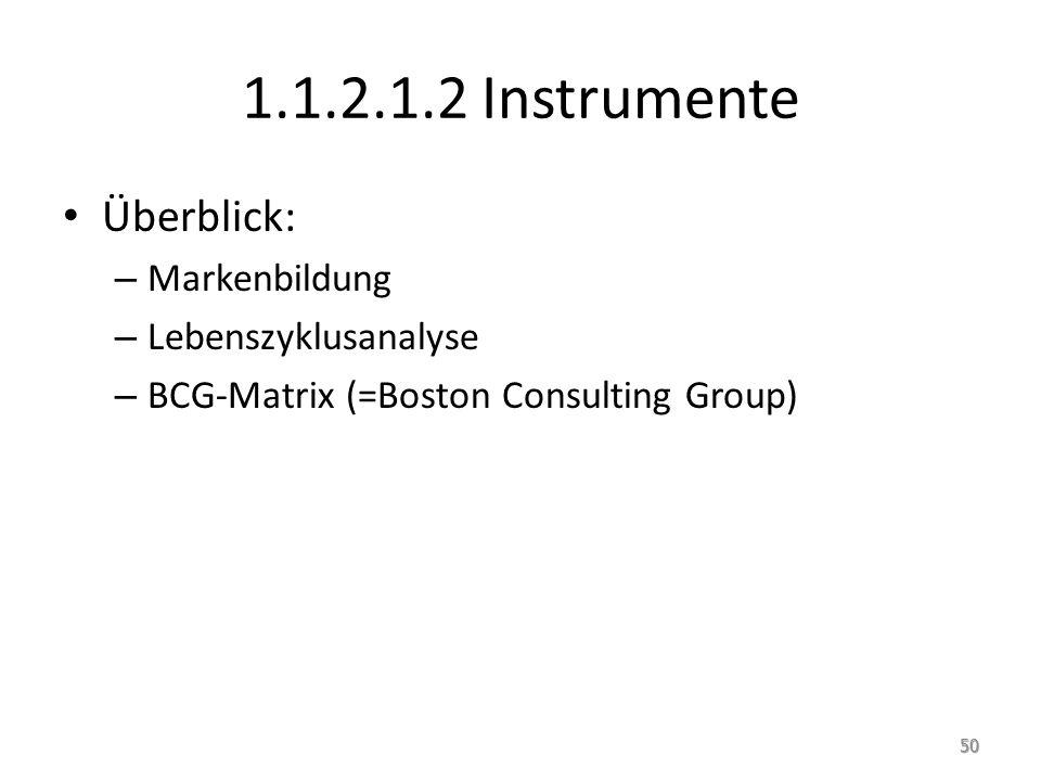 1.1.2.1.2 Instrumente Überblick: – Markenbildung – Lebenszyklusanalyse – BCG-Matrix (=Boston Consulting Group) 50
