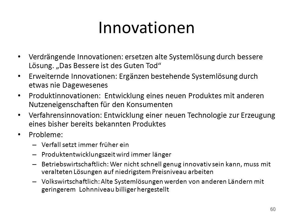 Innovationen Verdrängende Innovationen: ersetzen alte Systemlösung durch bessere Lösung.