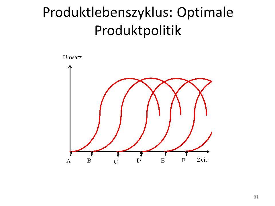 Produktlebenszyklus: Optimale Produktpolitik 61
