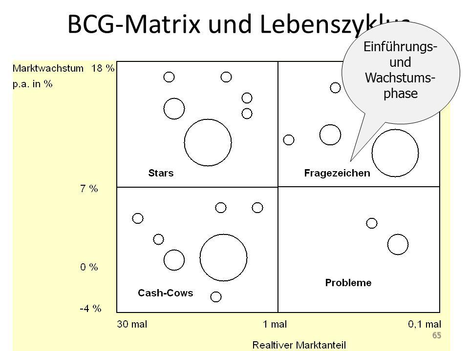 BCG-Matrix und Lebenszyklus Einführungs- und Wachstums- phase 65