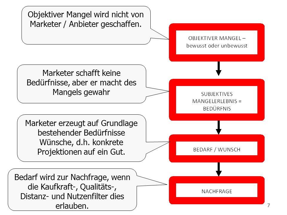 Strategieebenen Art der Festlegung BasisoptionenBeispiel Marktfeld- strategie Festlegung der Leistungs-/ Marktkombinationen Gegenwärtige o.