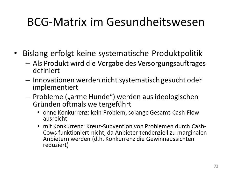 """BCG-Matrix im Gesundheitswesen Bislang erfolgt keine systematische Produktpolitik – Als Produkt wird die Vorgabe des Versorgungsauftrages definiert – Innovationen werden nicht systematisch gesucht oder implementiert – Probleme (""""arme Hunde ) werden aus ideologischen Gründen oftmals weitergeführt ohne Konkurrenz: kein Problem, solange Gesamt-Cash-Flow ausreicht mit Konkurrenz: Kreuz-Subvention von Problemen durch Cash- Cows funktioniert nicht, da Anbieter tendenziell zu marginalen Anbietern werden (d.h."""