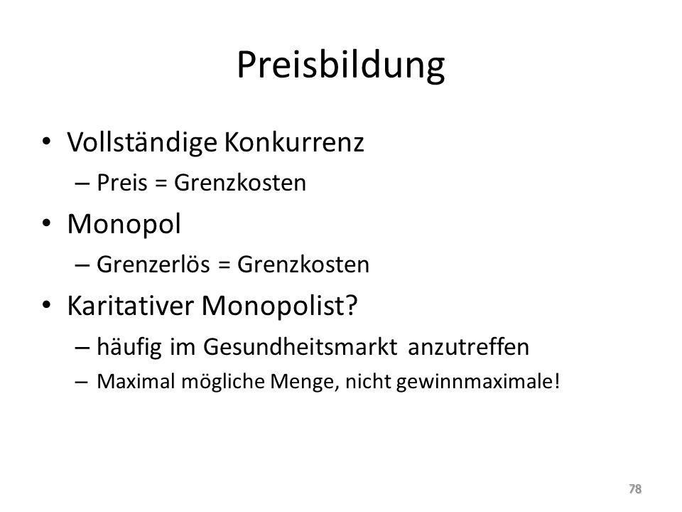 Preisbildung Vollständige Konkurrenz – Preis = Grenzkosten Monopol – Grenzerlös = Grenzkosten Karitativer Monopolist.