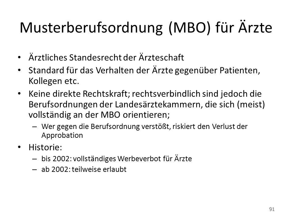 Musterberufsordnung (MBO) für Ärzte Ärztliches Standesrecht der Ärzteschaft Standard für das Verhalten der Ärzte gegenüber Patienten, Kollegen etc.