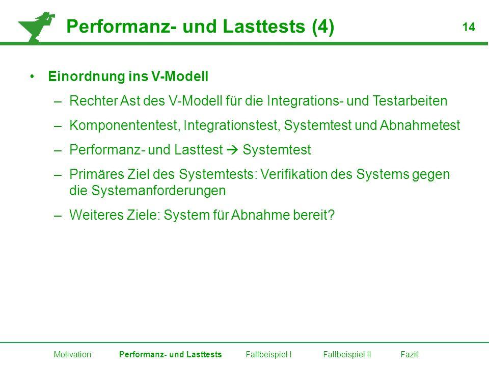 Performanz- und Lasttests (4) Einordnung ins V-Modell –Rechter Ast des V-Modell für die Integrations- und Testarbeiten –Komponententest, Integrationst