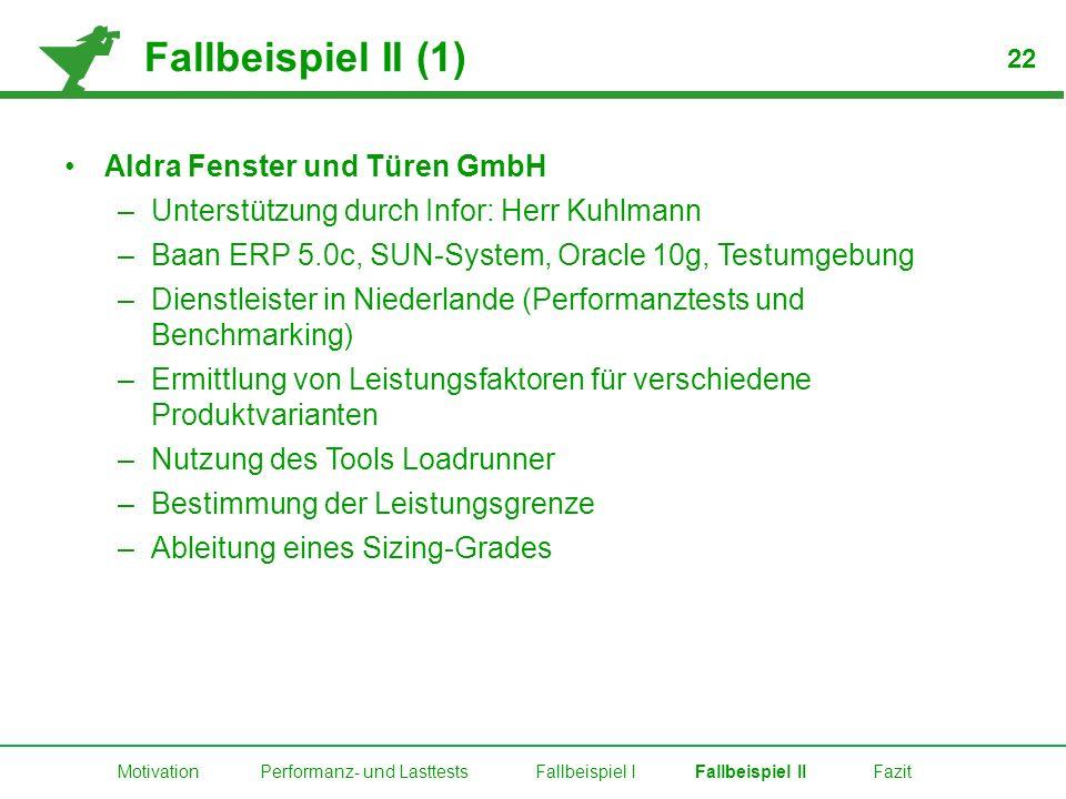 Fallbeispiel II (1) 22 Aldra Fenster und Türen GmbH –Unterstützung durch Infor: Herr Kuhlmann –Baan ERP 5.0c, SUN-System, Oracle 10g, Testumgebung –Di