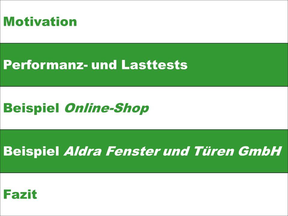 Motivation Performanz- und Lasttests Beispiel Online-Shop Beispiel Aldra Fenster und Türen GmbH Fazit