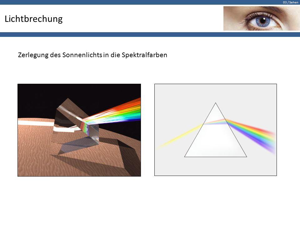 03 / Sehen Lichtbrechung Zerlegung des Sonnenlichts in die Spektralfarben