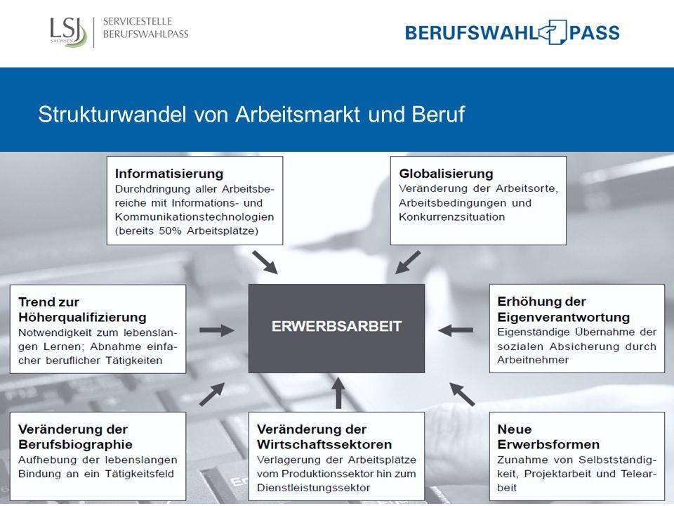 Strukturwandel von Arbeitsmarkt und Beruf