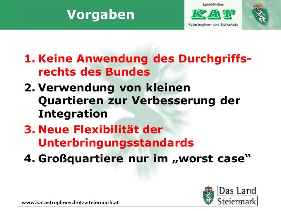 Autor www.katastrophenschutz.steiermark.at 1.Keine Anwendung des Durchgriffs- rechts des Bundes 2.Verwendung von kleinen Quartieren zur Verbesserung d