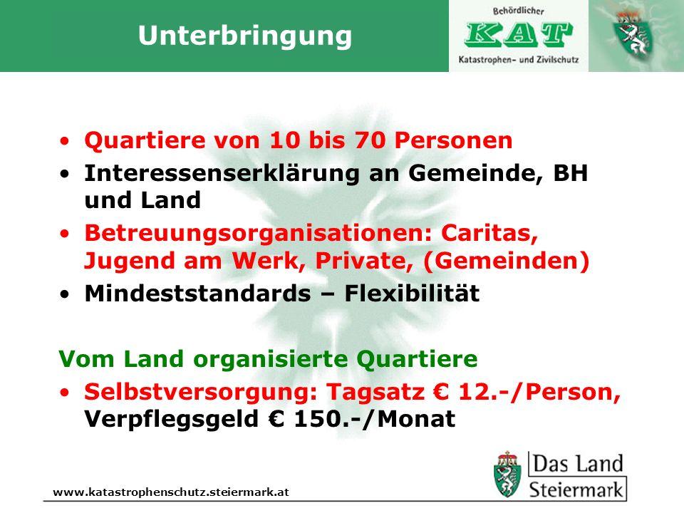 Autor www.katastrophenschutz.steiermark.at Unterbringung Quartiere von 10 bis 70 Personen Interessenserklärung an Gemeinde, BH und Land Betreuungsorga