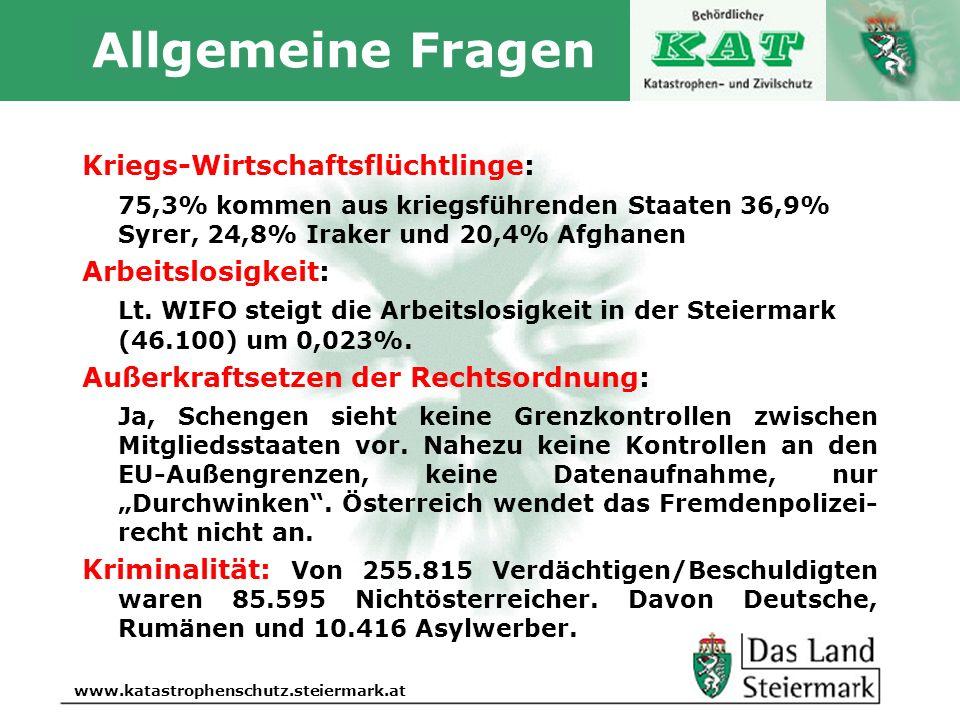 Autor www.katastrophenschutz.steiermark.at Allgemeine Fragen Kriegs-Wirtschaftsflüchtlinge: 75,3% kommen aus kriegsführenden Staaten 36,9% Syrer, 24,8% Iraker und 20,4% Afghanen Arbeitslosigkeit: Lt.