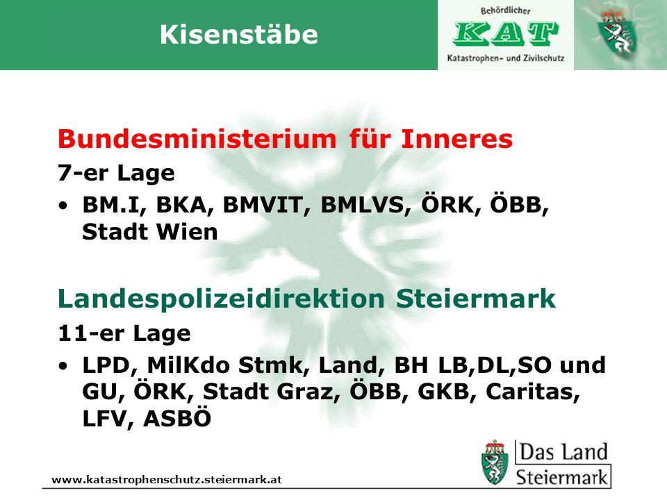 Autor www.katastrophenschutz.steiermark.at Kisenstäbe Bundesministerium für Inneres 7-er Lage BM.I, BKA, BMVIT, BMLVS, ÖRK, ÖBB, Stadt Wien Landespoli