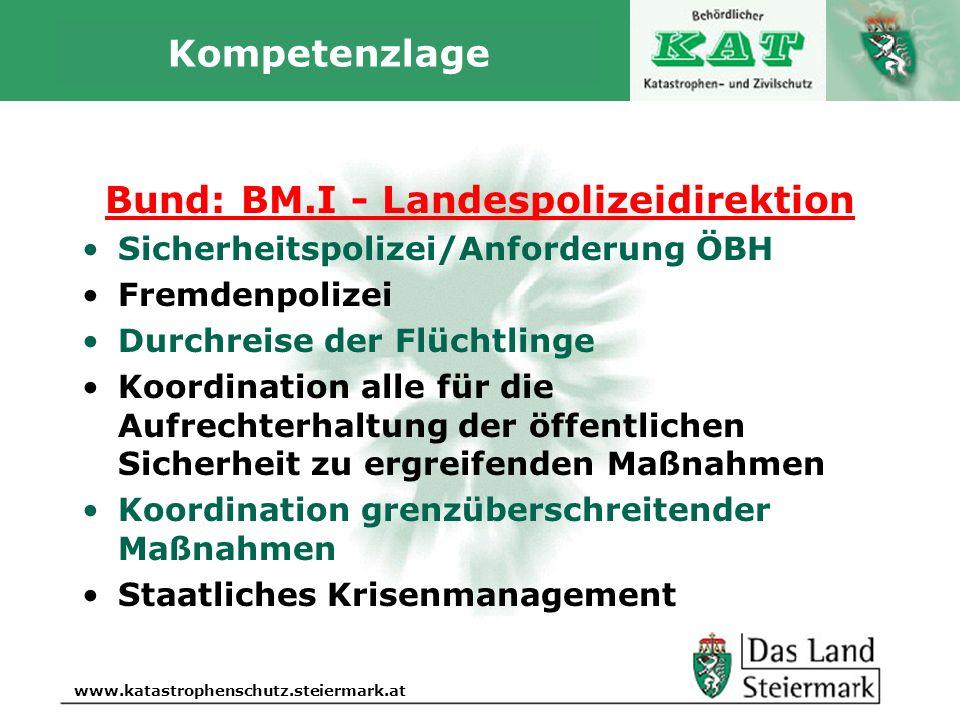 Autor www.katastrophenschutz.steiermark.at Kompetenzlage Bund: BM.I - Landespolizeidirektion Sicherheitspolizei/Anforderung ÖBH Fremdenpolizei Durchre