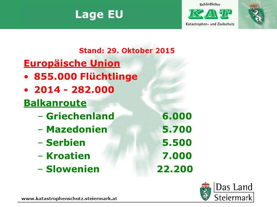 Autor www.katastrophenschutz.steiermark.at Lage EU Stand: 29. Oktober 2015 Europäische Union 855.000 Flüchtlinge 2014 - 282.000 Balkanroute –Griechenl
