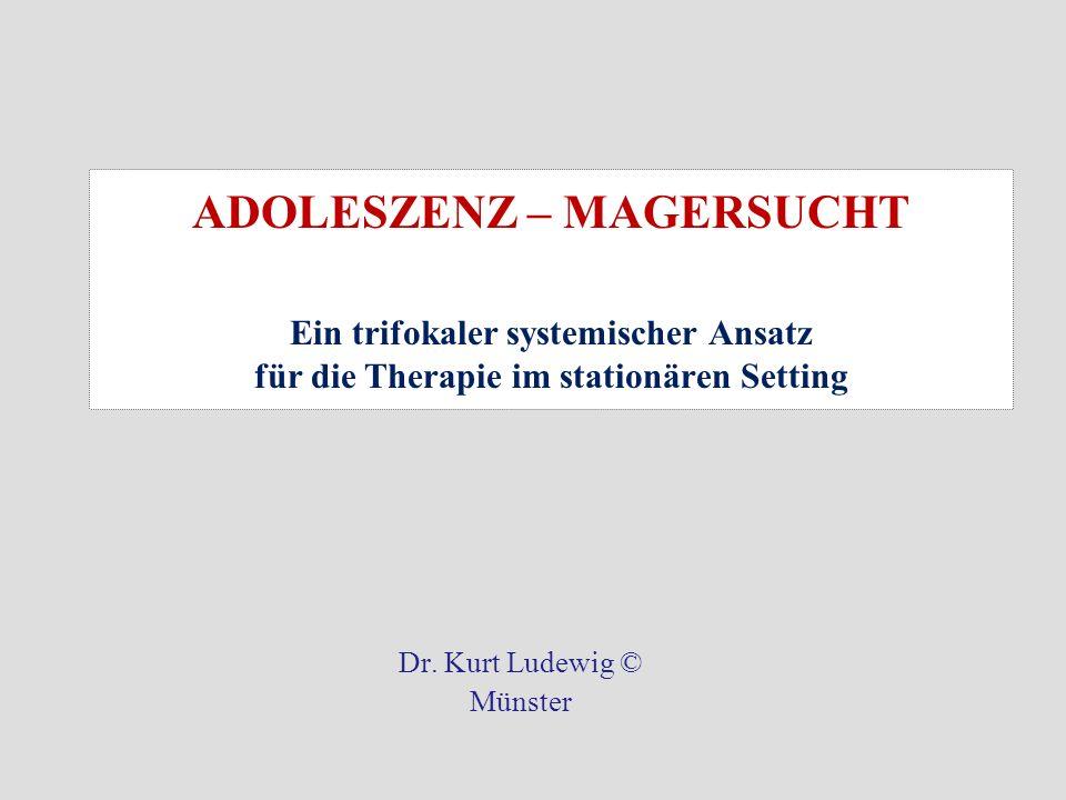 ADOLESZENZ – MAGERSUCHT Ein trifokaler systemischer Ansatz für die Therapie im stationären Setting Dr. Kurt Ludewig © Münster