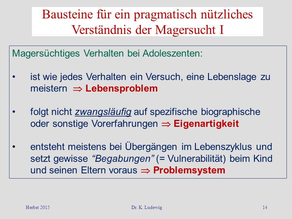 Herbst 2015Dr. K. Ludewig14 Magersüchtiges Verhalten bei Adoleszenten: ist wie jedes Verhalten ein Versuch, eine Lebenslage zu meistern  Lebensproble