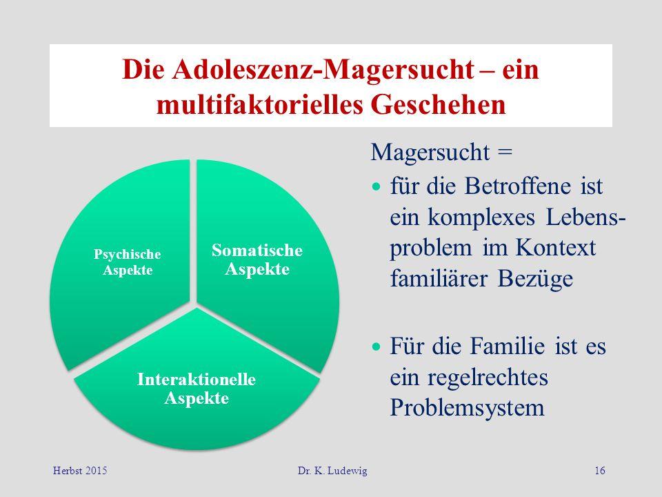 Die Adoleszenz-Magersucht – ein multifaktorielles Geschehen Somatische Aspekte Interaktionelle Aspekte Psychische Aspekte Magersucht = für die Betroff