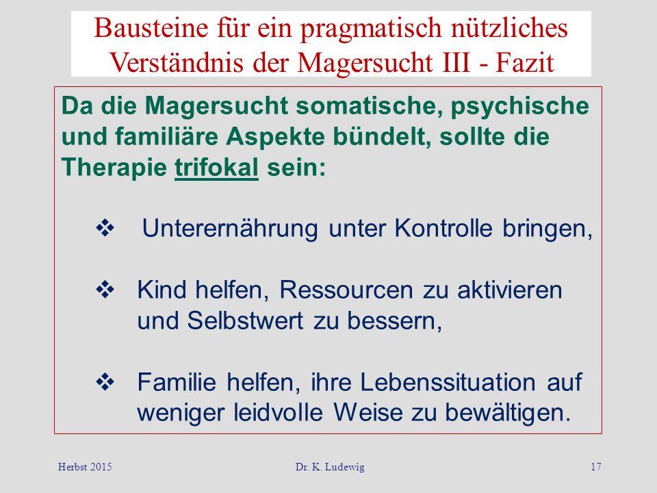 Herbst 2015Dr. K. Ludewig17 Da die Magersucht somatische, psychische und familiäre Aspekte bündelt, sollte die Therapie trifokal sein:  Unterernährun