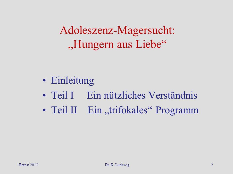 """Herbst 2015Dr. K. Ludewig2 Adoleszenz-Magersucht: """"Hungern aus Liebe"""" Einleitung Teil I Ein nützliches Verständnis Teil II Ein """"trifokales"""" Programm"""