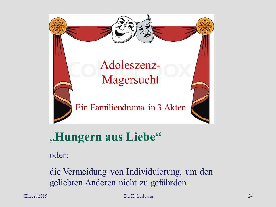 """Herbst 2015Dr. K. Ludewig24 """"Hungern aus Liebe"""" oder: die Vermeidung von Individuierung, um den geliebten Anderen nicht zu gefährden. Adoleszenz- Mage"""
