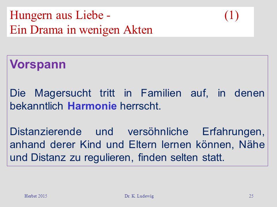 Herbst 2015Dr. K. Ludewig25 Vorspann Die Magersucht tritt in Familien auf, in denen bekanntlich Harmonie herrscht. Distanzierende und versöhnliche Erf