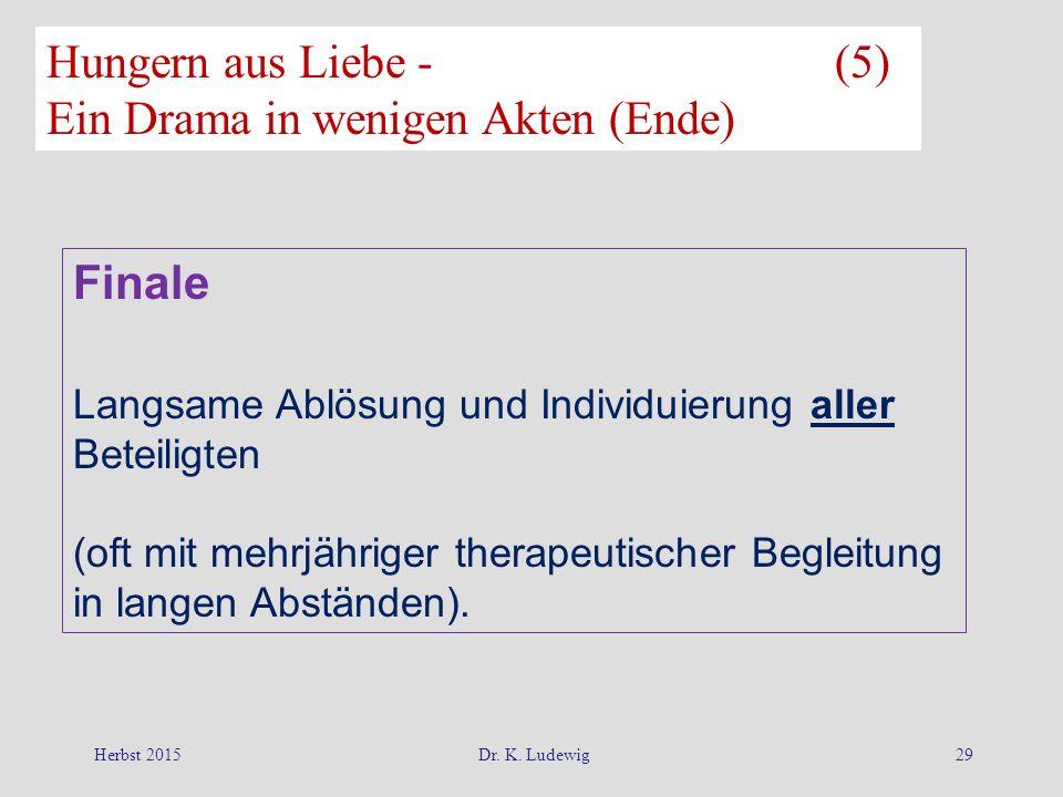 Herbst 2015Dr. K. Ludewig29 Finale Langsame Ablösung und Individuierung aller Beteiligten (oft mit mehrjähriger therapeutischer Begleitung in langen A