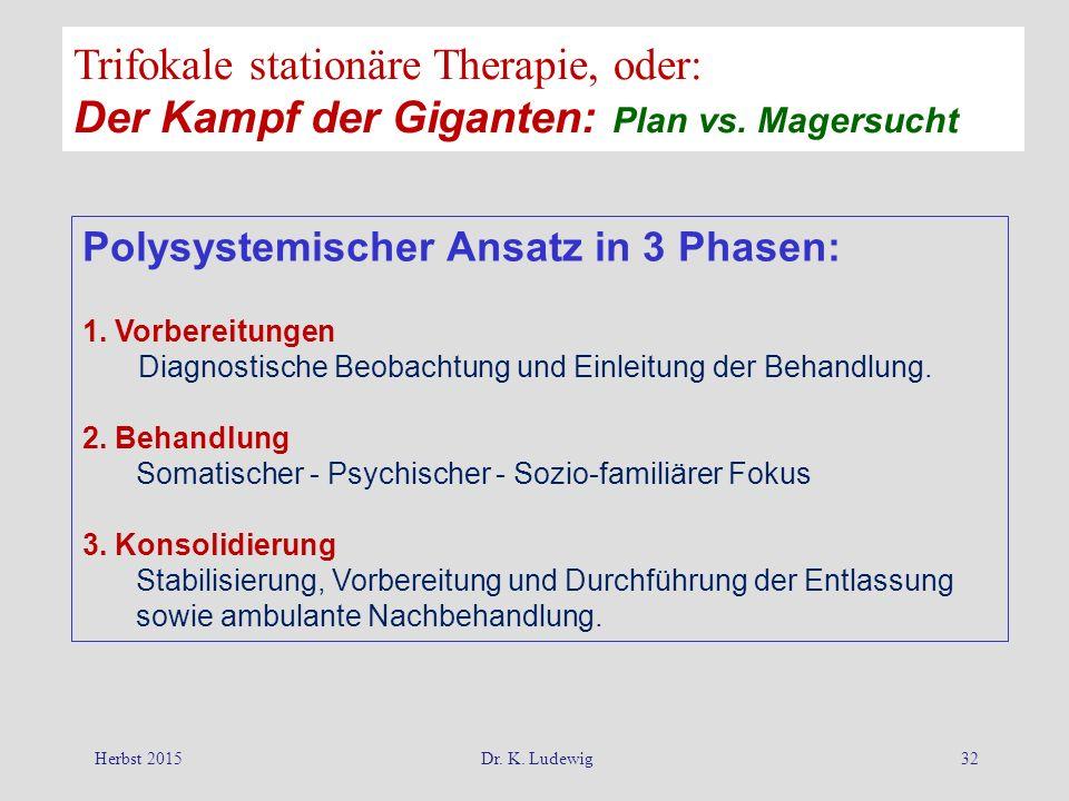 Herbst 2015Dr. K. Ludewig32 Trifokale stationäre Therapie, oder: Der Kampf der Giganten: Plan vs. Magersucht Polysystemischer Ansatz in 3 Phasen: 1. V