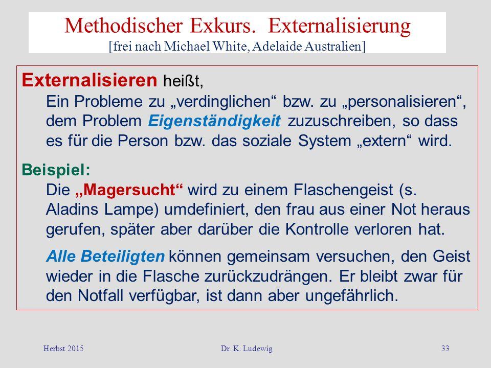 Herbst 2015Dr. K. Ludewig33 Methodischer Exkurs. Externalisierung [frei nach Michael White, Adelaide Australien] Externalisieren heißt, Ein Probleme z