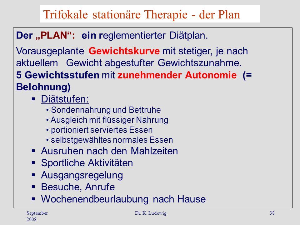 """September 2008 Dr. K. Ludewig38 Trifokale stationäre Therapie - der Plan Der """"PLAN"""": ein reglementierter Diätplan. Vorausgeplante Gewichtskurve mit st"""
